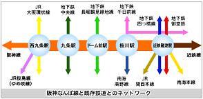 H_Namba.jpg